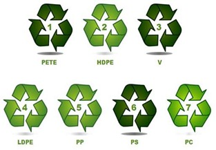 طرح توجیهی طرح توجیه فنی، مالی و اقتصادی بازیافت مواد پلاستیكی، تولید نایلون و چاپ روی آن