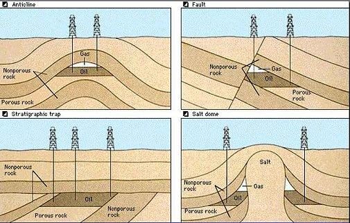 پاورپوینت نفت گیرها (oil traps)