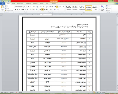 گزارش کارآموزی شرح پروسس واحد وینیل استات